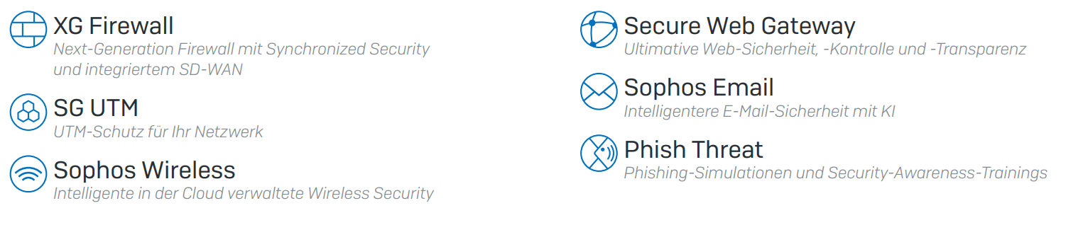 sophos-network-protection